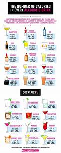 Healthiest Alcohol Chart 10 Proven Ways To Help Lose Weight With No Exercise And Diets