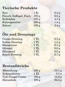 Kalorien Fett Eiweiß Kohlenhydrate Berechnen : 17 migliori idee su kohlenhydrate tabelle su pinterest nutrizione basische lebensmittel ~ Themetempest.com Abrechnung