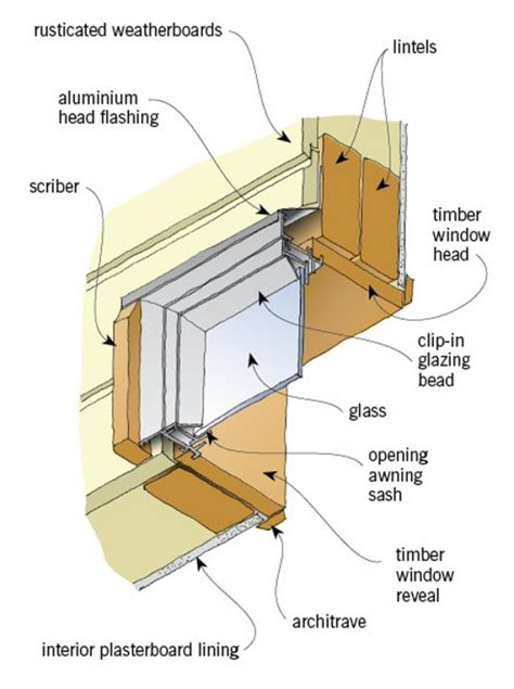 windows branz renovate