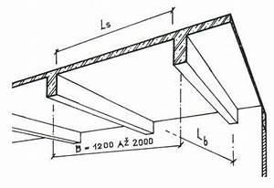 Návrh trámového stropu