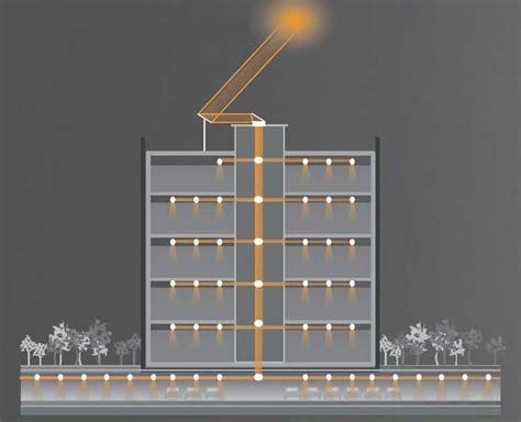 lighting system in building sunportal uses pipes to deliver daylighting anywhere
