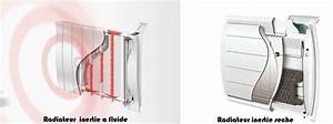 installation climatisation gainable radiateur inertie With inertie seche ou fluide chambre