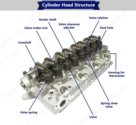 Good Performance Automobile Parts Engine Cylinder Head For