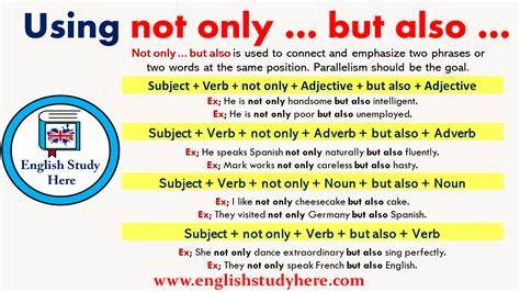 Using not only … but also … - English Study Here