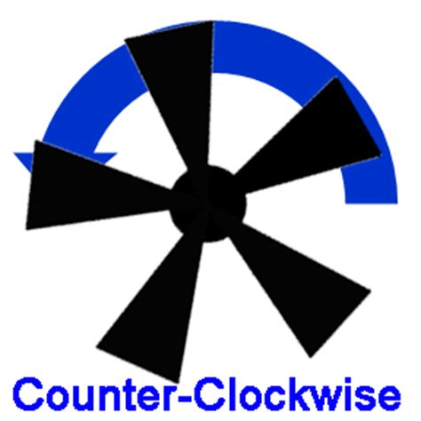 Ceiling Fan Spin Counterclockwise by Ceiling Fan Blowing Counter Clockwise To Cool A Room