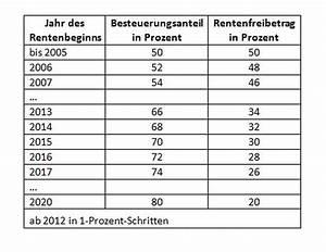 Rente Berechnen 2015 : 1254045014000004060png den inhalt rentenbescheid ~ Themetempest.com Abrechnung