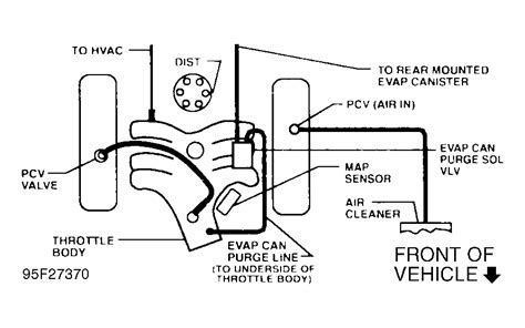 2003 Tahoe Vacuum Diagram by Vacuum Line Diagrams Blazer Forum Chevy Blazer Forums
