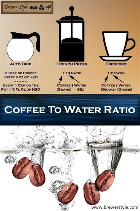 Many coffee lovers prefer buying beans and making their own blends. How much ground coffee do you use to make a pot in a coffeemaker? - Quora