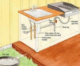 outdoor kitchen sinks ideas installing outdoor kitchen plumbing how to install outdoor systems diy plumbing diy advice