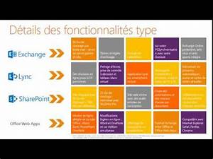 Presentation Office 365 TPE PME PMI YouTube