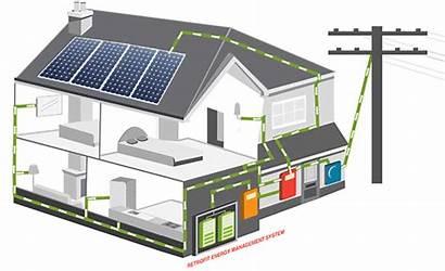 Solar System Storage Power 2kw 5kw 2kwh