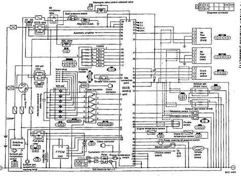 nissan skyline gt r eccs wiring diagram engine system ecu nissan skyline gt r s in