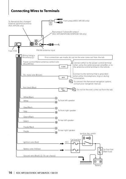 Kenwood Kdc Wiring Diagram