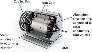 What Is A Variable Frequency Drive   Part 1