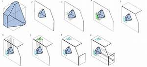 Multiview Orthographic Projection
