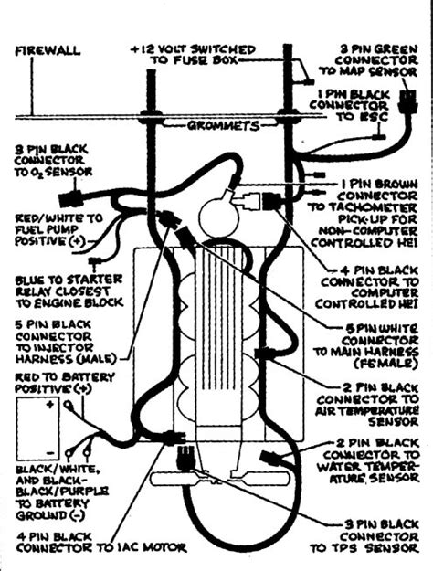 Fuel Injection Basics Tech Article Chevy High