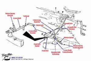 1960 Corvette Shifter Parts