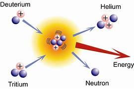 Learn-ilicious  Nuclea...Uranium Atom