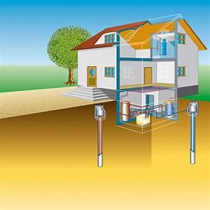 Wärmepumpe Luft Kosten : luft w rmepumpe kosten luft wasser w rmepumpe preis ~ Lizthompson.info Haus und Dekorationen