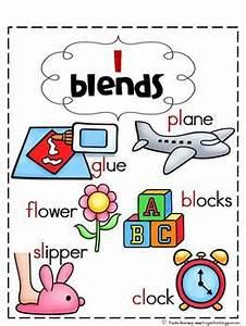 All About Consonants Blends Digraphs Flip Anchor Chart