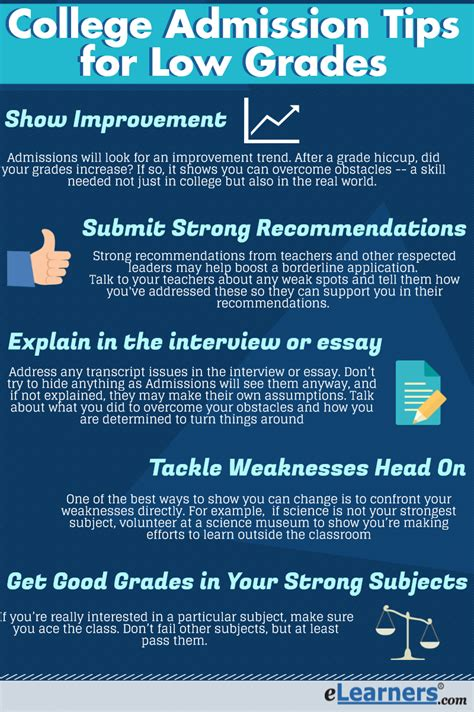 5 Mustread College Admission Tips For Students With Low. Wedding Rsvp Tracker Template. What Is Resume Headline Template. Word Document With Borders Template. Professional Invoice Template. Wedding Response Card Templates. Weekly Loan Amortization Calculators Template. Service Invoice Format In Word Template. Make A Sign Free Online Template