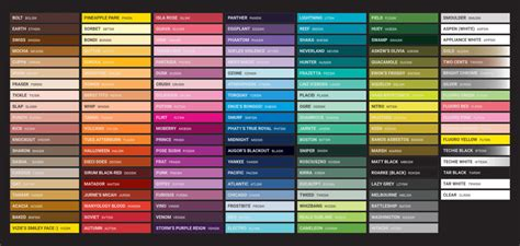 Golden Colour Chart by 20 Color Charts The Paint Yard Montana Paints Montana