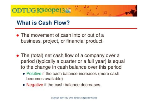 Cash Flow In Hfm  Simplified. Lease Termination Letter Template Image. Writing A Business Plan Templates. Templates Para Flyers Gratis Template. Invitation Card For Christmas Party Template. Should I Have A Cover Letters Template. Printable Funny Christmas Cards Template. Sale Resume Examples. German Invoice Template