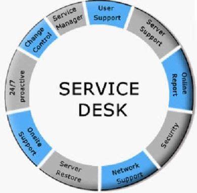 rosetta stone help desk the it service desk let us help you improve your