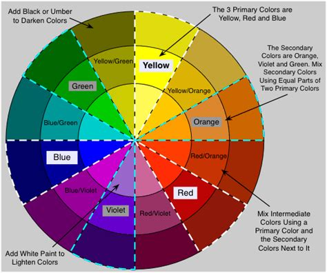 color wheel for wall paint how to mix faux painting glaze and color do it yourself