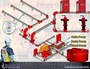 Pantura Fire Service  Hydrant  U0026 Sprinkler