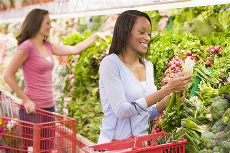Current Consumer Spending Rate Q4 2020: 2.3%