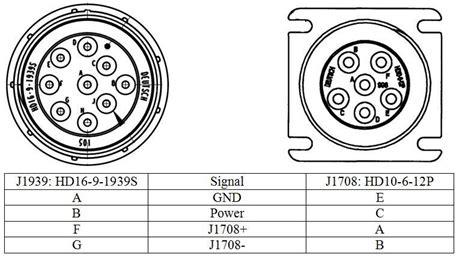 J1708 Connector Wiring Diagram by Cbl 1939 1708 01 Au Sae J1708 Convert Cable Au
