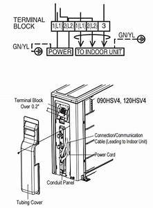 Panasonic Mini Split Wiring Diagram