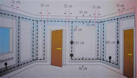 steckdosen im bad installationszonen steckdosen im bad installationszonen wohn design