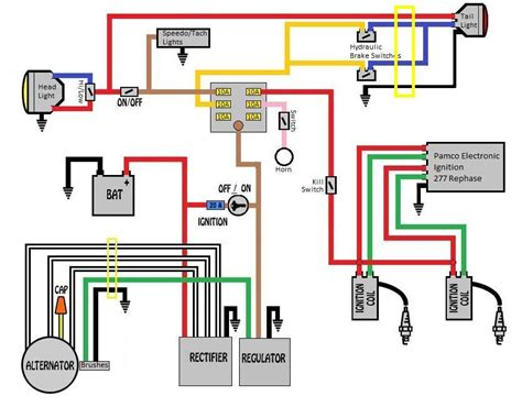 1979 Xs650 Electronic Ignition Wiring Diagram by Gn125 Circuit 검색 Motorcycle Car 검색