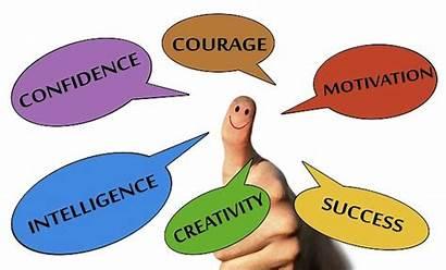 Values Personal Core