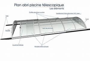 Fabriquer Un Abri De Piscine : plan l 39 abri de piscine comment choisir son prochain abri ~ Zukunftsfamilie.com Idées de Décoration
