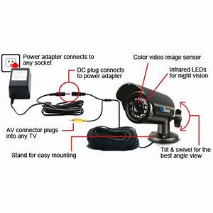 Wiring Diagram Auvio Wireless Headset 33
