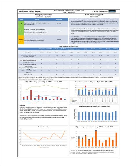 Annual Health And Safety Report Template by Safety Report Templates 11 Free Word Pdf Format