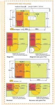 volume salle de bain nfc 15 100 norme 233 lectrique salle de bain nf c 15 100 elec tge est une entreprise d 233 lectricit 233 g 233 n 233 rale
