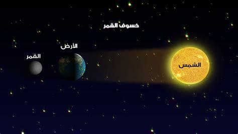 قمر الدم العملاق يزيّن سماء الأرض اليوم. خسوف القمر - YouTube