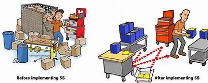 5s Workplace Organization Standardization Implementing