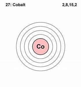 God U0026 39 S Chemistry Set  The Crystal Blue Persuasions Of Cobalt
