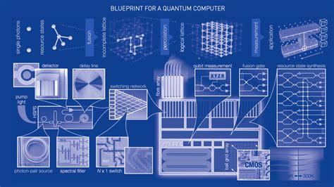 quantum computer jeremy obrien open transcripts