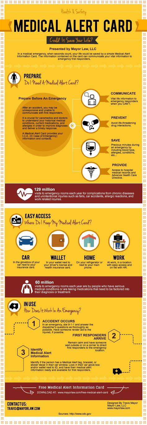 medical alert card   infographic