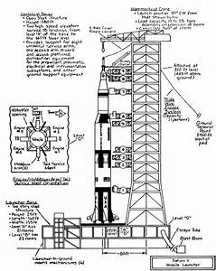 Mobile Launcher  Launch Umbilical Tower  Lut  Annotated