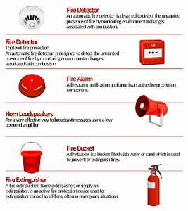 Fire Fighting And Fire Protection Equipment