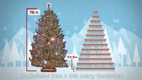 more than 13 rockettes tall the rockefeller tree by the