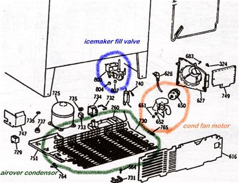 evaporator fan motor noise may maytag refrigerator water dis dose not have cold water