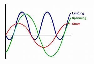 Leistung Berechnen Wechselstrom : elektrische leistung bei sinusf rmigen wechselstrom ~ Themetempest.com Abrechnung
